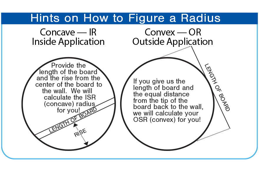 valuflex measuring hints on how to figure radius